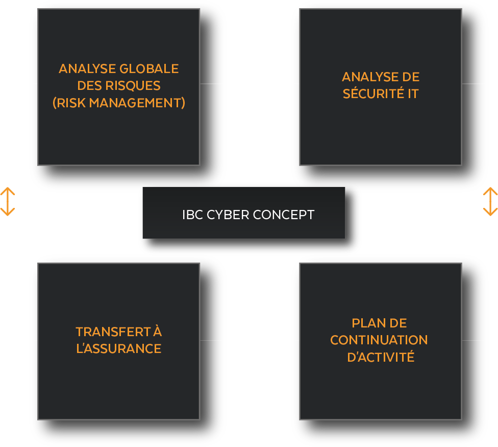 https://www.ibc-broker.com/wp-content/uploads/2018/06/cyberrisks-fr.png